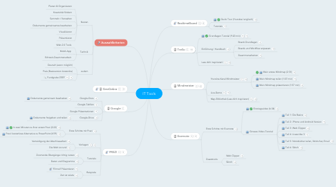 Mind Map: IT Tools