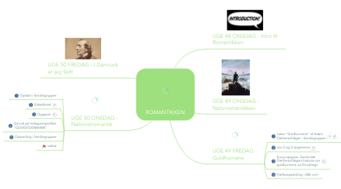 Mind Map: ROMANTIKKEN