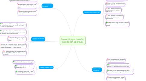 Mind Map: Le numérique dans les association sportives
