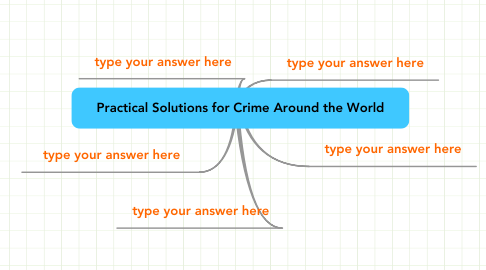 Mind Map: Practical Solutions for Crime Around the World