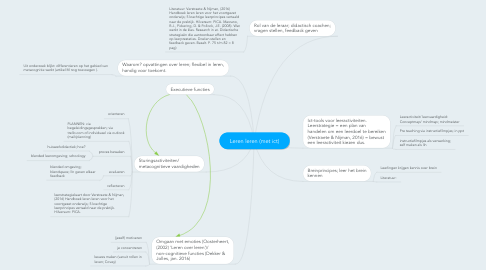 Mind Map: Leren leren (met ict)