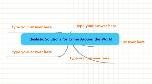 Mind Map: Idealistic Solutions for Crime Around the World