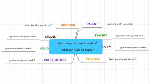 Mind Map: What are your roles in society?  What can YOU do today?