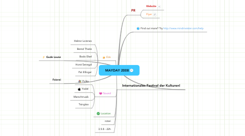 Mind Map: MAYDAY 2008