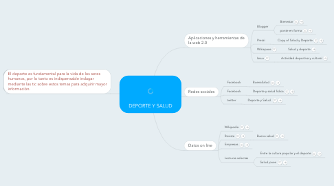 Mind Map: DEPORTE Y SALUD