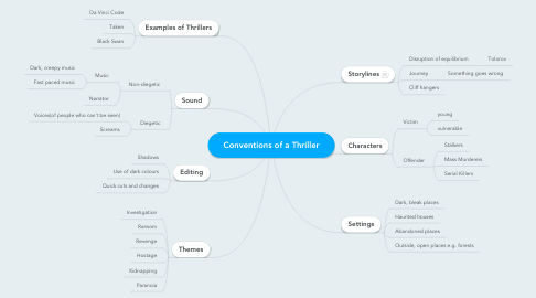 Mind Map: Conventions of a Thriller