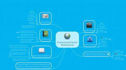 Mind Map: Comunicación Social  Globalización