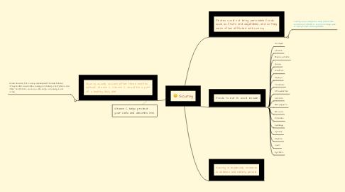 Mind Map: Scurvy