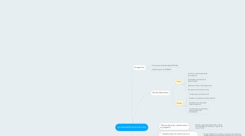 Mind Map: Los beneficios de la luna