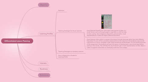 Mind Map: Differentiated Lesson Planning