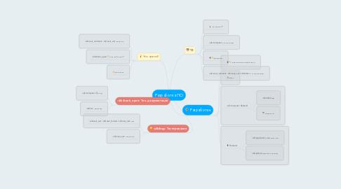 Mind Map: Разработка ПО
