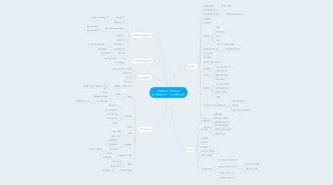 Mind Map: Брифинг бизнеса от Предлога — predlog.net