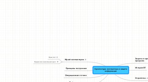 Mind Map: Архитектура компьютера и защита информации