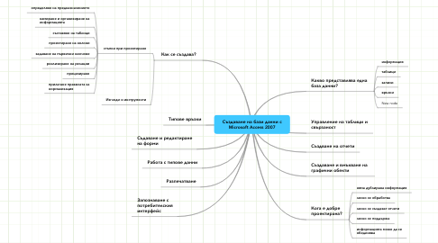 Mind Map: Създаване на бази данни сMicrosoft Access 2007