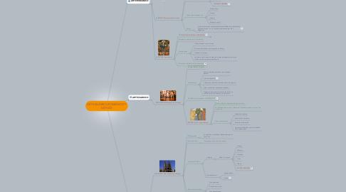 Mind Map: ARTE ISLÁMICO,ROMÁNICO Y GÓTICO