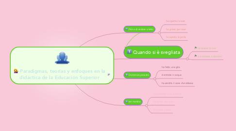 Mind Map: RACCONTARE UNA STORIA AL PASSATO