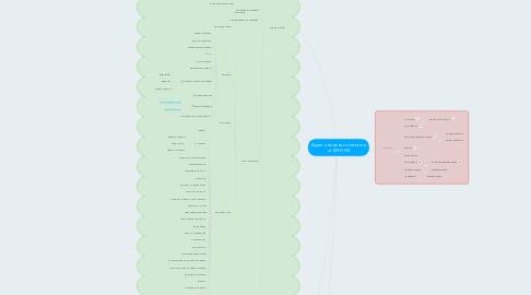 Mind Map: Аудит и ведение контекста от SPHYNX