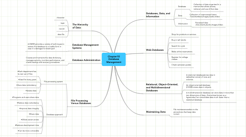 Mind Map: Chapter10 Database Management