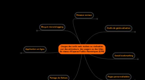 Mind Map: Usages des outils web réalisés ou réalisables par des animateurs, des usagers ou des têtes de réseau d'Espaces Publics Numériques (EPN)