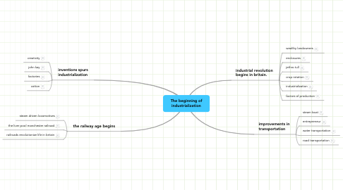 Mind Map: The beginning of industrialization