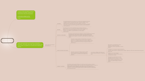 Mind Map: ALTERACIONES CIRCULATORIAS