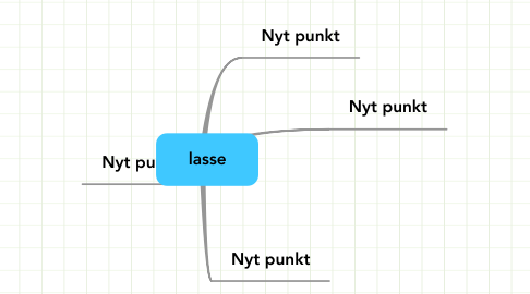 Mind Map: lasse