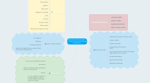Mind Map: PERSONAJES PRINCIPALES DE CRÓNICAS DE UNA MUERTE ANUNCIADA