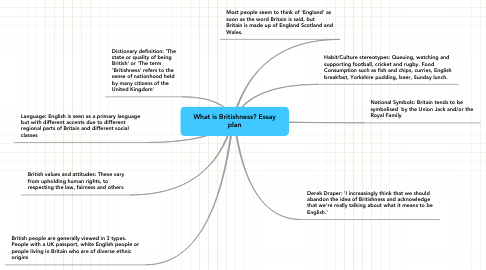 Mind Map: What is Britishness? Essay plan