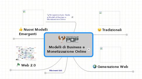 Mind Map: Modelli di Business e Monetizzazione Online