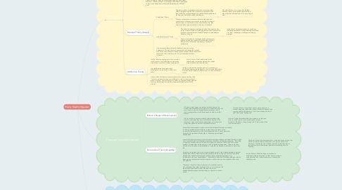 Mind Map: Theory Graphic Organizer