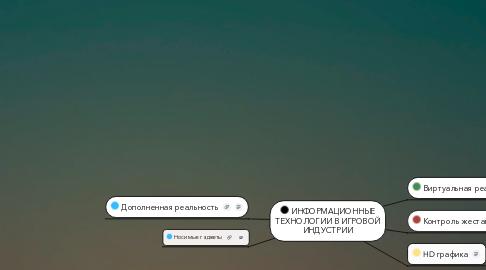 Mind Map: ИНФОРМАЦИОННЫЕ ТЕХНОЛОГИИ В ИГРОВОЙ ИНДУСТРИИ