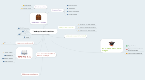 Mind Map: Thinking Outside the Lines