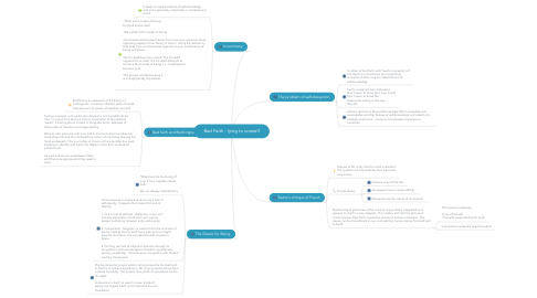 Mind Map: Bad Faith - lying to oneself