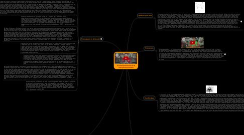 Mind Map: Тензометрический метод измерения давления