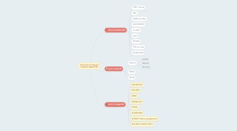 Mind Map: El meu Entorn Personal d'Aprenentatge (EPA)