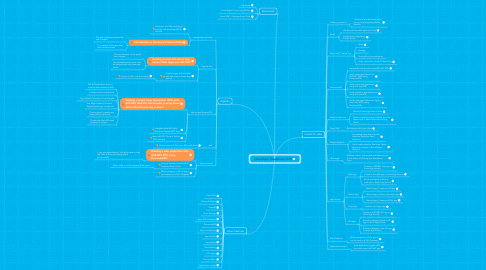 Mind Map: Developer Roadshow 2015