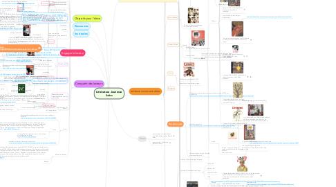 Mind Map: Littérature Jeunesse Ados