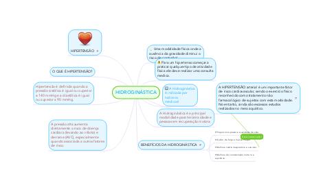 Mind Map: HIDROGINÁSTICA