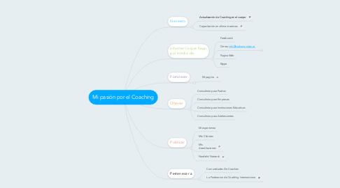 Mind Map: Mi pasión por el Coaching