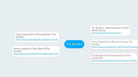 Mind Map: Pro Builders