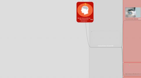 Mind Map: Направления развития искусственного интеллекта