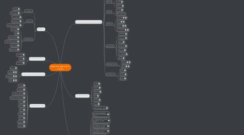 Mind Map: Полезные сайты для   учёбы