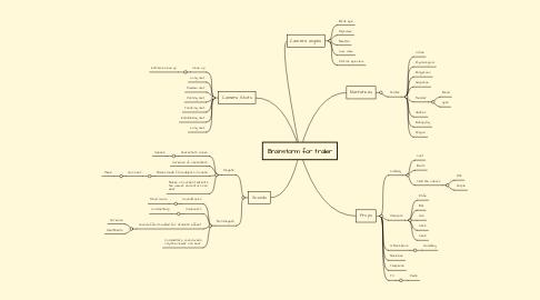 Mind Map: Brainstorm for trailer