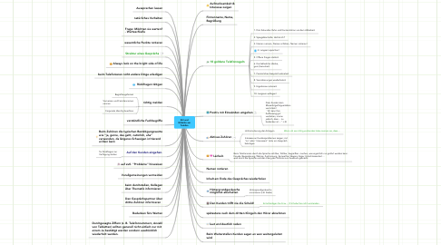 Mind Map: Stil und Etikette am Telefon
