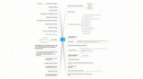Mind Map: Stil undEtikette amTelefon