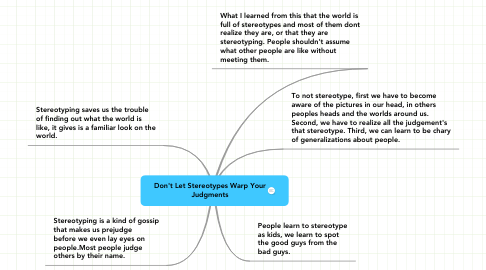 Mind Map: Don't Let Stereotypes Warp Your Judgments