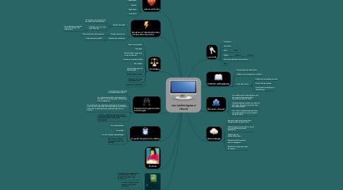Mind Map: Les technologies à l'école