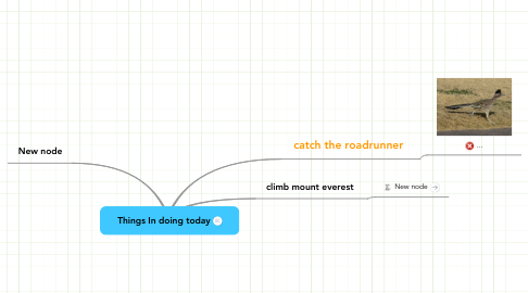 Mind Map: Things In doing today