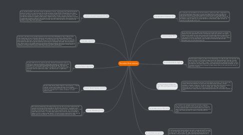 Mind Map: Escuelas Economicas