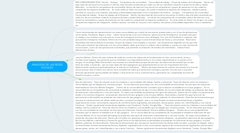 Mind Map: ANALISISIS DE LAS REDES SOCIALES